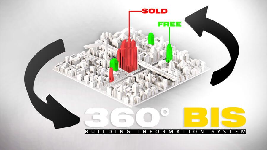 modello-digitale-a-360